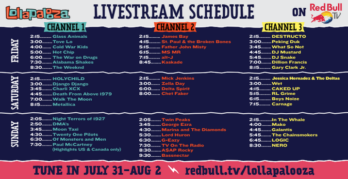 Watch live sets from Marina and the Diamonds, George Ezra, A$AP Rocky & more at Lollapalooza 2015